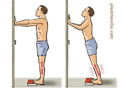 Pied cheville for Douleur exterieur genou